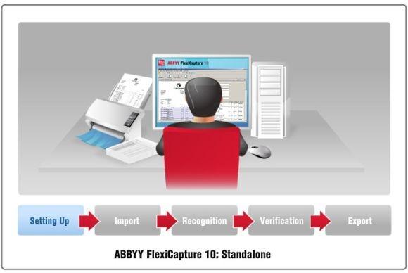 ABBYY permite capturar datos desde documentos usando OCR